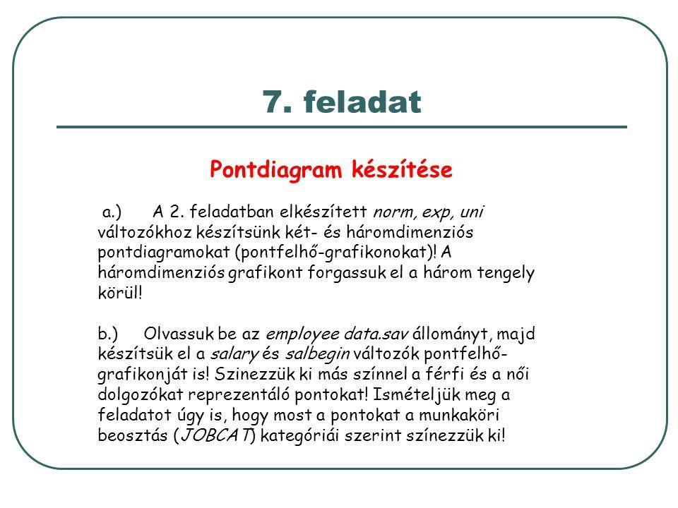7. feladat Pontdiagram készítése a.) A 2. feladatban elkészített norm, exp, uni változókhoz készítsünk két- és háromdimenziós pontdiagramokat (pontfel