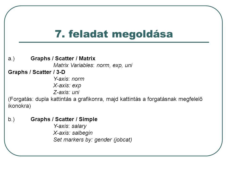 7. feladat megoldása a.)Graphs / Scatter / Matrix Matrix Variables: norm, exp, uni Graphs / Scatter / 3-D Y-axis: norm X-axis: exp Z-axis: uni (Forgat