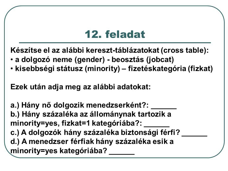 12. feladat Készítse el az alábbi kereszt-táblázatokat (cross table): a dolgozó neme (gender) - beosztás (jobcat) kisebbségi státusz (minority) – fize