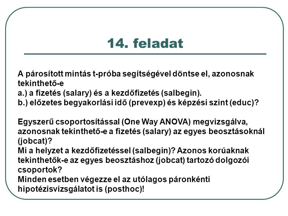 14. feladat A párosított mintás t-próba segítségével döntse el, azonosnak tekinthető-e a.) a fizetés (salary) és a kezdőfizetés (salbegin). b.) előzet