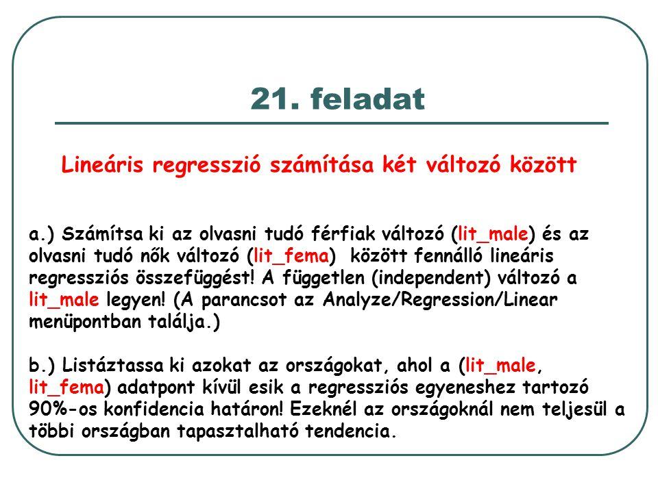 21. feladat a.) Számítsa ki az olvasni tudó férfiak változó (lit_male) és az olvasni tudó nők változó (lit_fema) között fennálló lineáris regressziós