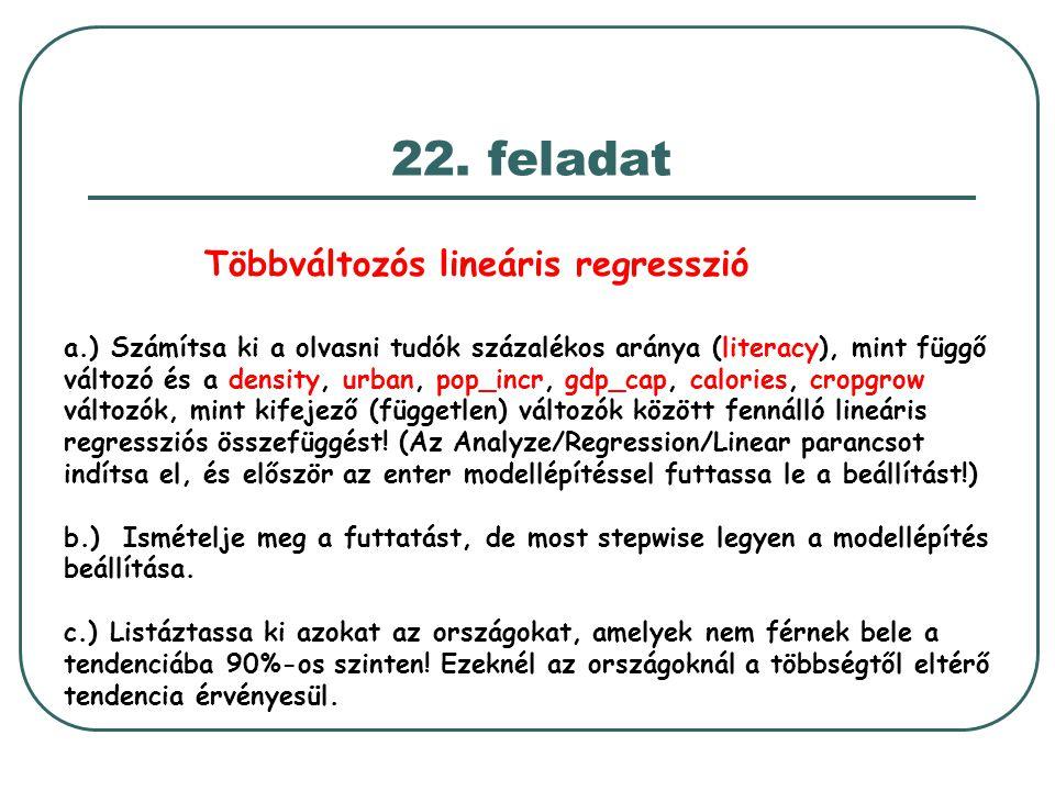 22. feladat a.) Számítsa ki a olvasni tudók százalékos aránya (literacy), mint függő változó és a density, urban, pop_incr, gdp_cap, calories, cropgro