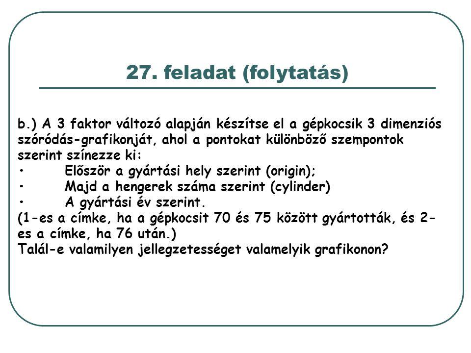 27. feladat (folytatás) b.) A 3 faktor változó alapján készítse el a gépkocsik 3 dimenziós szóródás-grafikonját, ahol a pontokat különböző szempontok