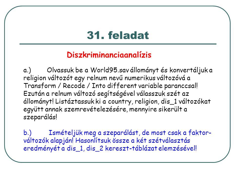 31. feladat Diszkriminanciaanalízis a.)Olvassuk be a World95.sav állományt és konvertáljuk a religion változót egy relnum nevű numerikus változóvá a T