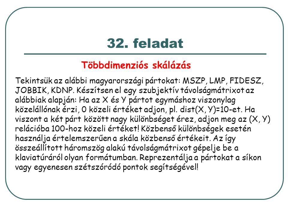 32. feladat Többdimenziós skálázás Tekintsük az alábbi magyarországi pártokat: MSZP, LMP, FIDESZ, JOBBIK, KDNP. Készítsen el egy szubjektív távolságmá