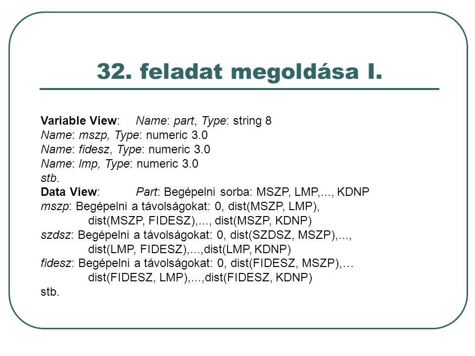 32. feladat megoldása I. Variable View: Name: part, Type: string 8 Name: mszp, Type: numeric 3.0 Name: fidesz, Type: numeric 3.0 Name: lmp, Type: nume