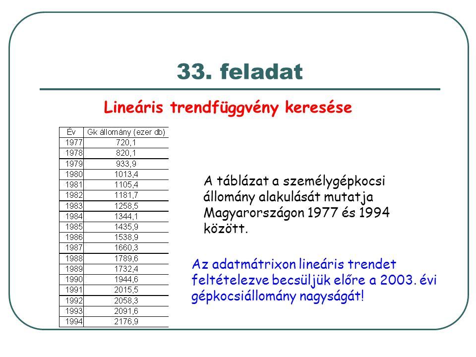 33. feladat Lineáris trendfüggvény keresése A táblázat a személygépkocsi állomány alakulását mutatja Magyarországon 1977 és 1994 között. Az adatmátrix