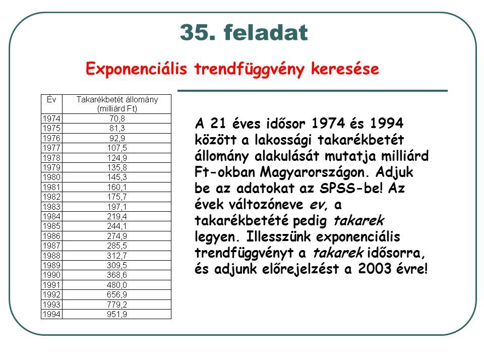 35. feladat Exponenciális trendfüggvény keresése A 21 éves idősor 1974 és 1994 között a lakossági takarékbetét állomány alakulását mutatja milliárd Ft