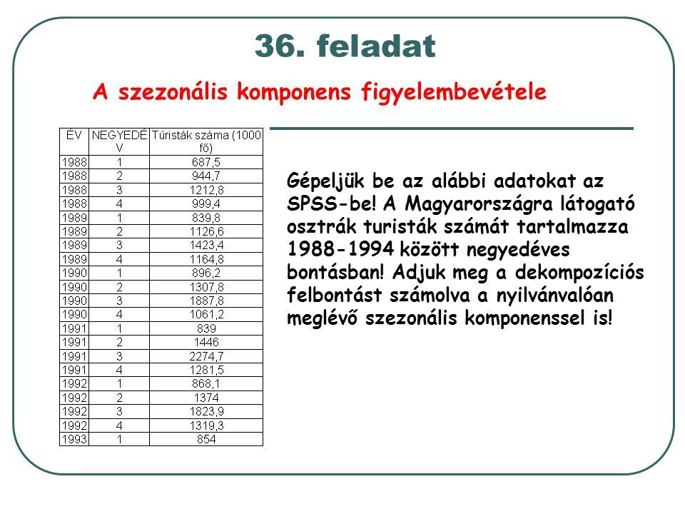 36. feladat A szezonális komponens figyelembevétele Gépeljük be az alábbi adatokat az SPSS-be! A Magyarországra látogató osztrák turisták számát tarta