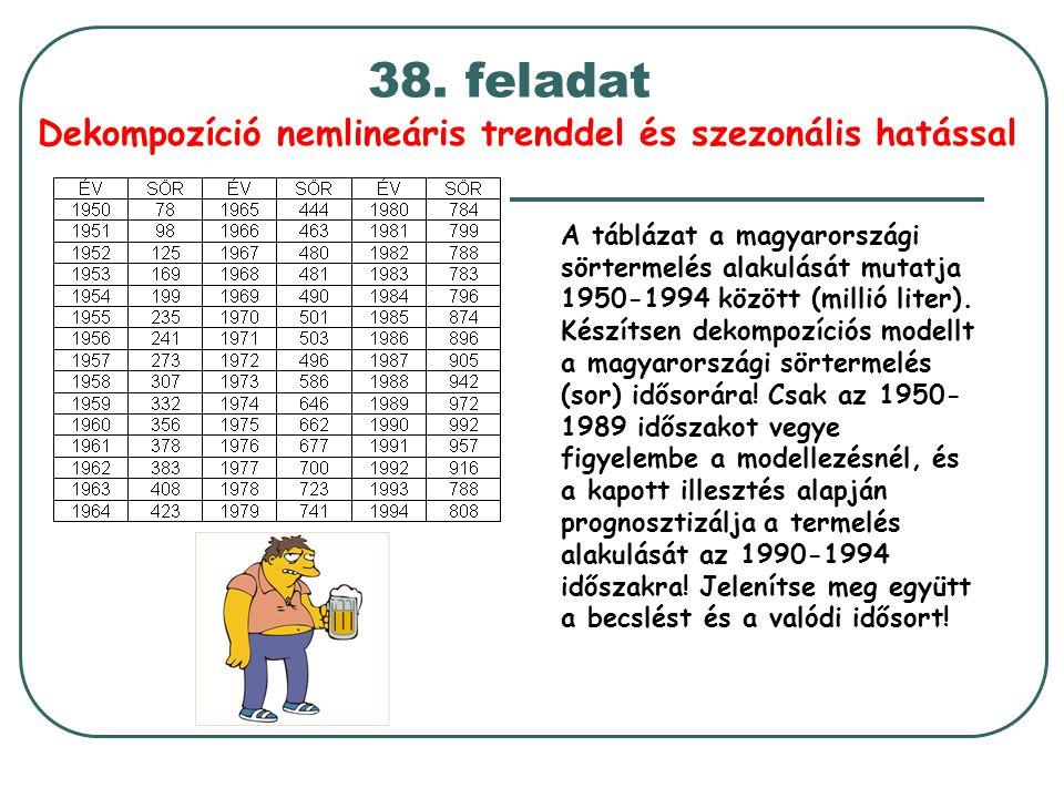 38. feladat Dekompozíció nemlineáris trenddel és szezonális hatással A táblázat a magyarországi sörtermelés alakulását mutatja 1950-1994 között (milli