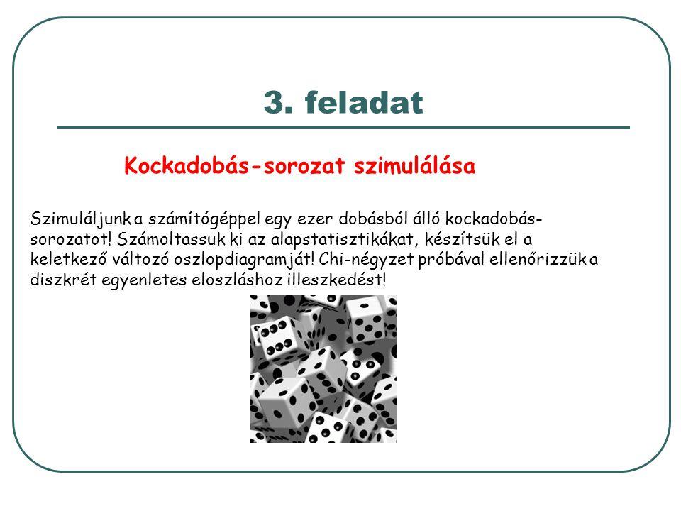 3. feladat Kockadobás-sorozat szimulálása Szimuláljunk a számítógéppel egy ezer dobásból álló kockadobás- sorozatot! Számoltassuk ki az alapstatisztik