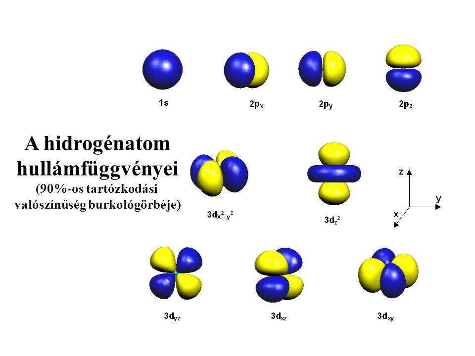 A hidrogénatom hullámfüggvényei (90%-os tartózkodási valószínűség burkológörbéje)