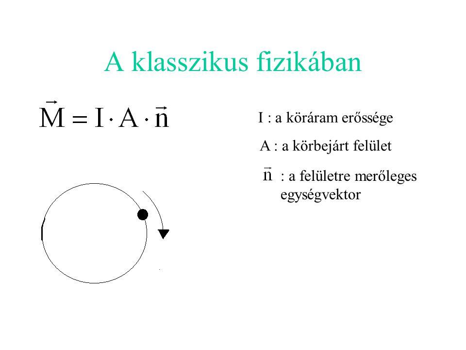 A klasszikus fizikában I : a köráram erőssége A : a körbejárt felület : a felületre merőleges egységvektor