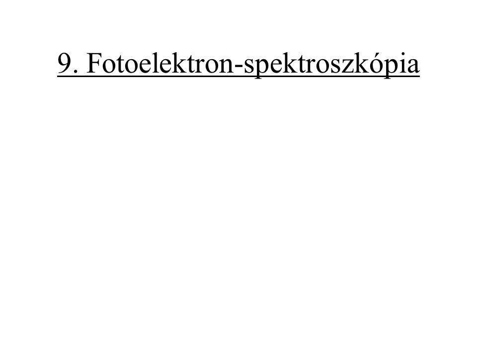 A fotoelektron-spektroszkópiai kísérlet alapelve ismerjük (monokromatikus fény) mérjük elhanyagolható I >>  E vib >>  E rot elhanyagolható (impulzus- megmaradás) kiszámítjuk