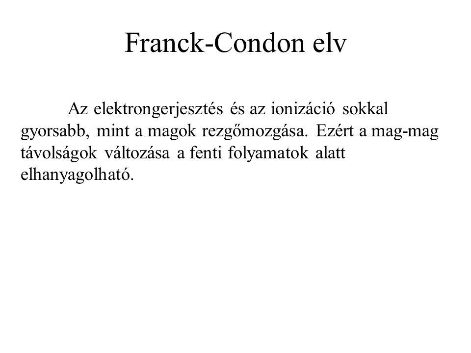 Franck-Condon elv Az elektrongerjesztés és az ionizáció sokkal gyorsabb, mint a magok rezgőmozgása. Ezért a mag-mag távolságok változása a fenti folya