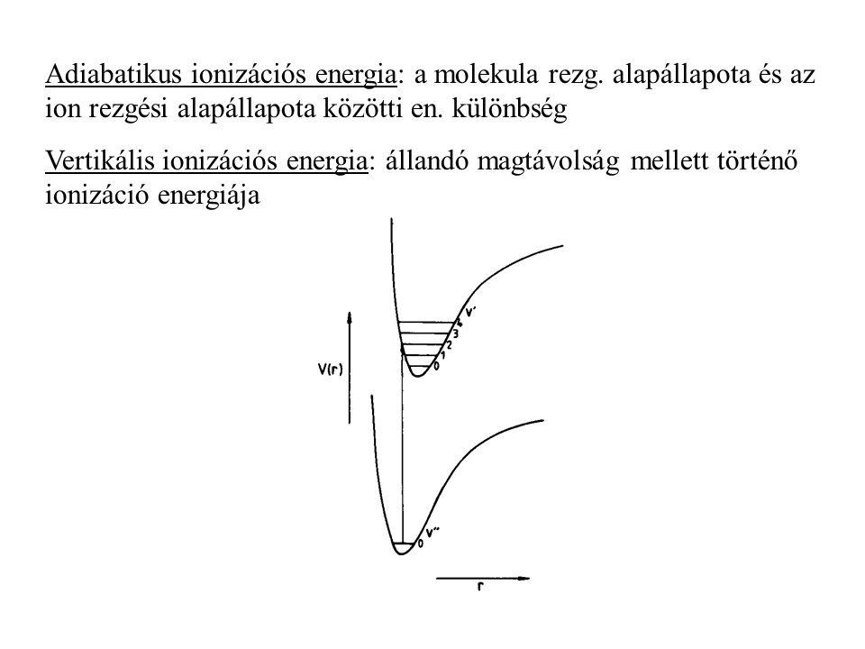 Adiabatikus ionizációs energia: a molekula rezg. alapállapota és az ion rezgési alapállapota közötti en. különbség Vertikális ionizációs energia: álla