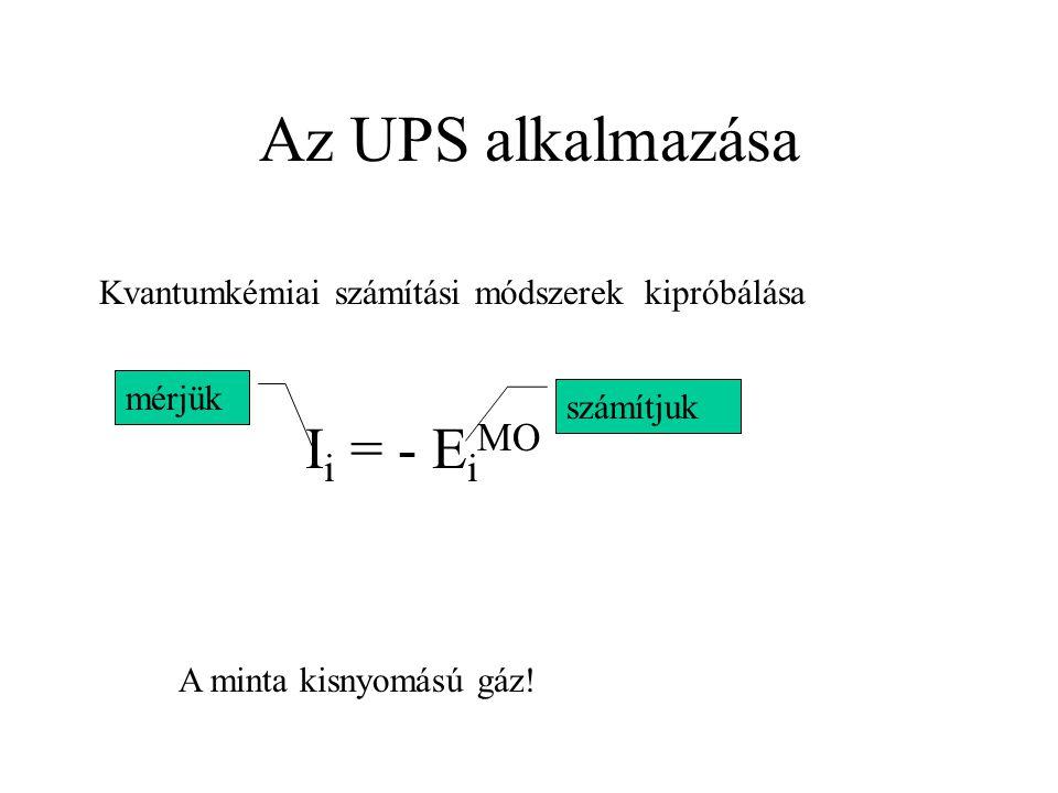 Az UPS alkalmazása Kvantumkémiai számítási módszerek kipróbálása I i = - E i MO mérjük számítjuk A minta kisnyomású gáz!
