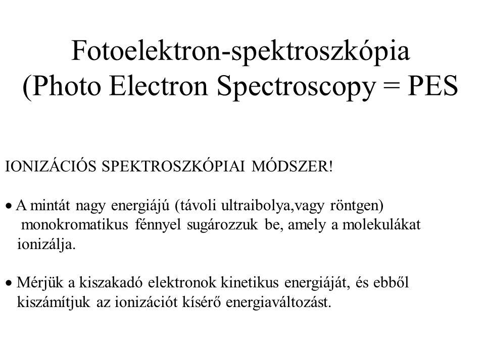 Fotoelektron-spektroszkópia (Photo Electron Spectroscopy = PES IONIZÁCIÓS SPEKTROSZKÓPIAI MÓDSZER!  A mintát nagy energiájú (távoli ultraibolya,vagy