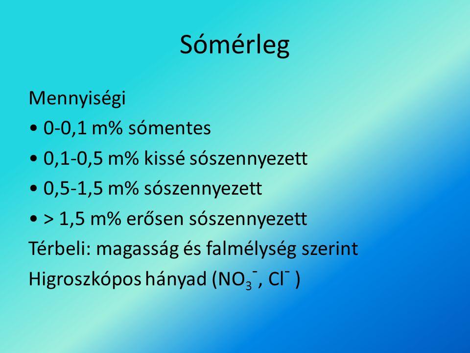 Sómérleg Mennyiségi 0-0,1 m% sómentes 0,1-0,5 m% kissé sószennyezett 0,5-1,5 m% sószennyezett > 1,5 m% erősen sószennyezett Térbeli: magasság és falmé