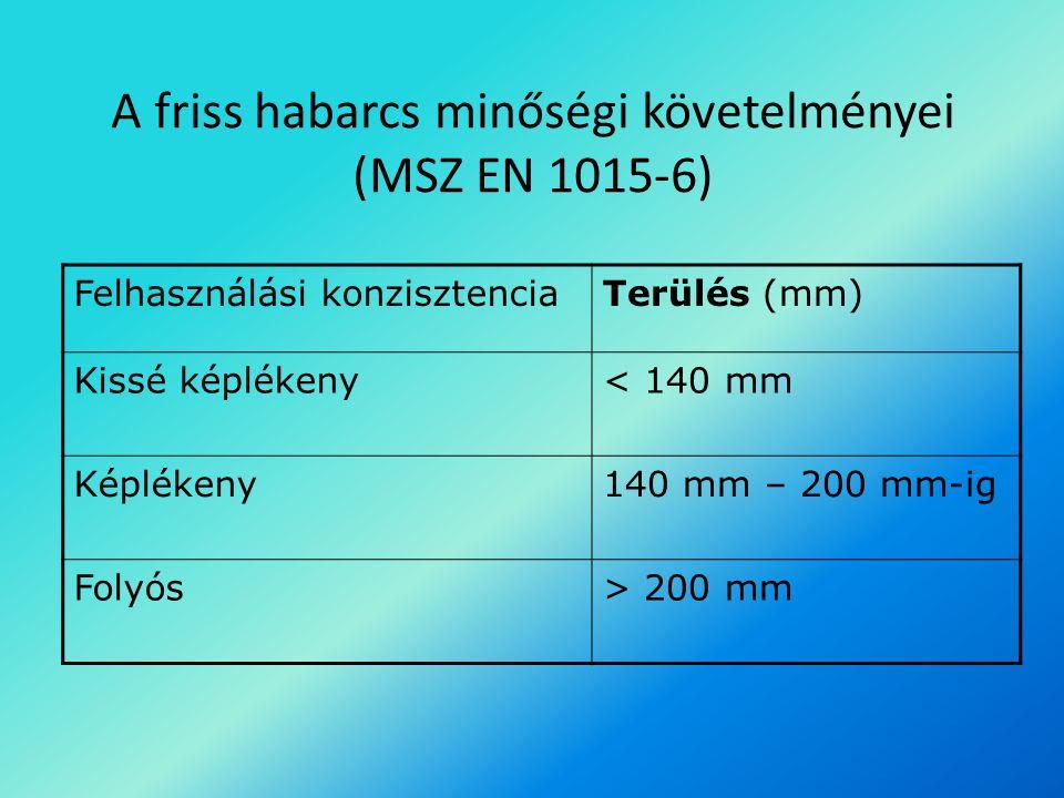 A friss habarcs minőségi követelményei (MSZ EN 1015-6) Felhasználási konzisztenciaTerülés (mm) Kissé képlékeny< 140 mm Képlékeny140 mm – 200 mm-ig Fol