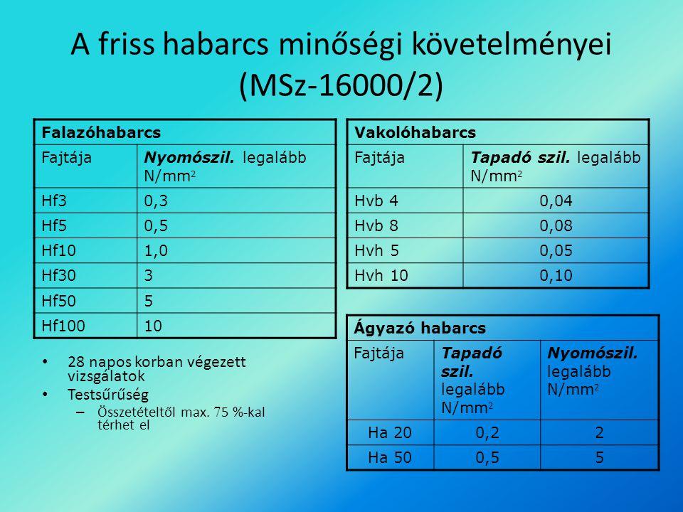 A friss habarcs minőségi követelményei (MSz-16000/2) Falazóhabarcs FajtájaNyomószil. legalább N/mm 2 Hf30,3 Hf50,5 Hf101,0 Hf303 Hf505 Hf10010 Vakolóh