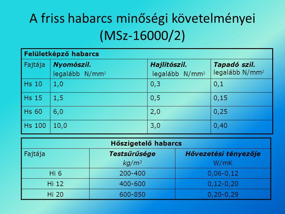 A friss habarcs minőségi követelményei (MSz-16000/2) Felületképző habarcs FajtájaNyomószil. legalább N/mm 2 Hajlítószil. legalább N/mm 2 Tapadó szil.