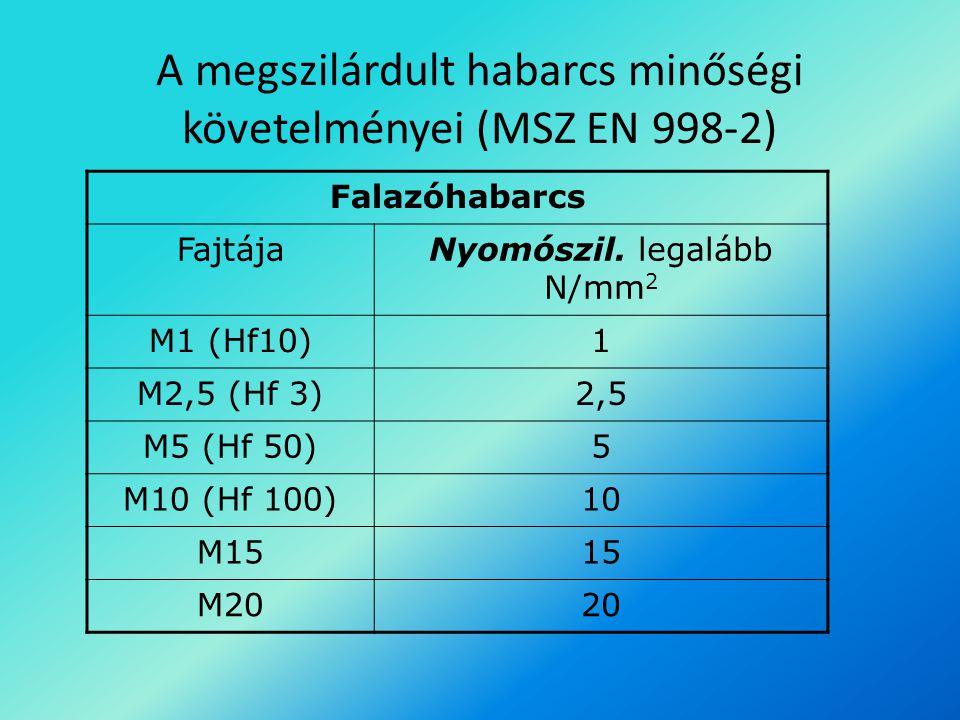 A megszilárdult habarcs minőségi követelményei (MSZ EN 998-2) Falazóhabarcs FajtájaNyomószil. legalább N/mm 2 M1 (Hf10)1 M2,5 (Hf 3)2,5 M5 (Hf 50)5 M1
