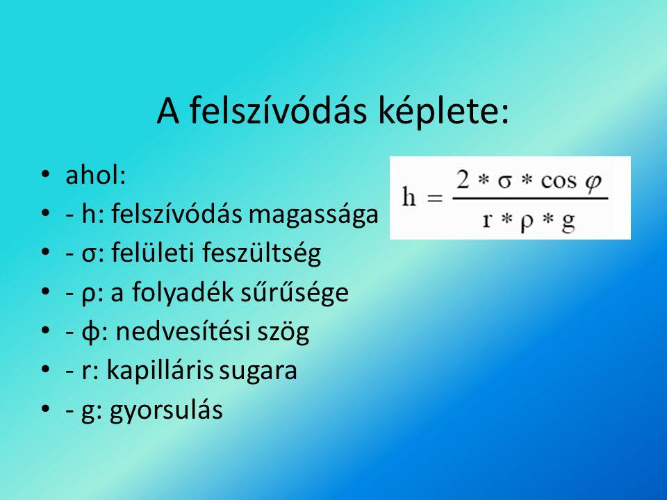 A felszívódás képlete: ahol: - h: felszívódás magassága - σ: felületi feszültség - ρ: a folyadék sűrűsége - φ: nedvesítési szög - r: kapilláris sugara