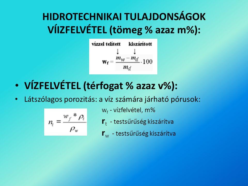 HIDROTECHNIKAI TULAJDONSÁGOK VÍIZFELVÉTEL (tömeg % azaz m%): VÍZFELVÉTEL (térfogat % azaz v%): Látszólagos porozitás: a víz számára járható pórusok: w