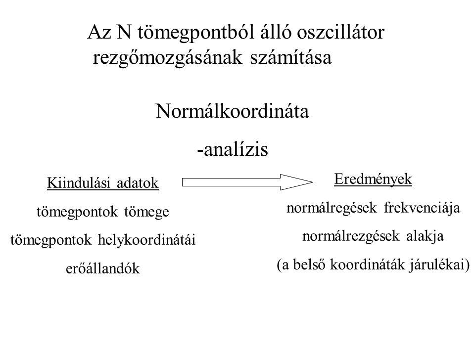 Az N tömegpontból álló oszcillátor rezgőmozgásának számítása Kiindulási adatok tömegpontok tömege tömegpontok helykoordinátái erőállandók Normálkoordináta -analízis Eredmények normálregések frekvenciája normálrezgések alakja (a belső koordináták járulékai)