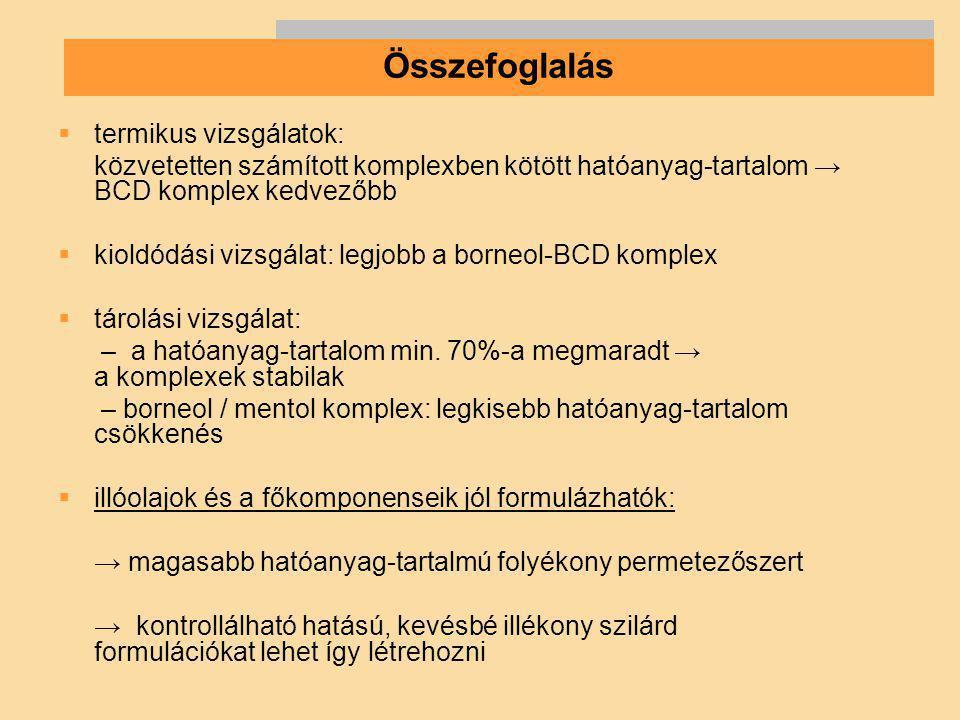  termikus vizsgálatok: közvetetten számított komplexben kötött hatóanyag-tartalom → BCD komplex kedvezőbb  kioldódási vizsgálat: legjobb a borneol-B