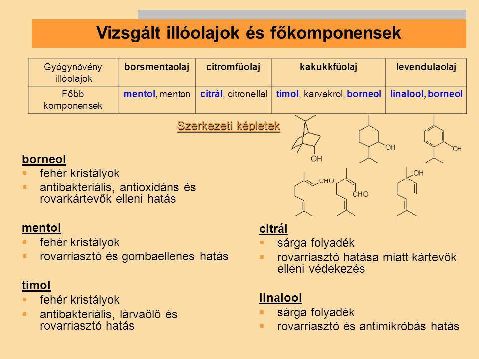 Vizsgált illóolajok és főkomponensek borneol  fehér kristályok  antibakteriális, antioxidáns és rovarkártevők elleni hatás mentol  fehér kristályok