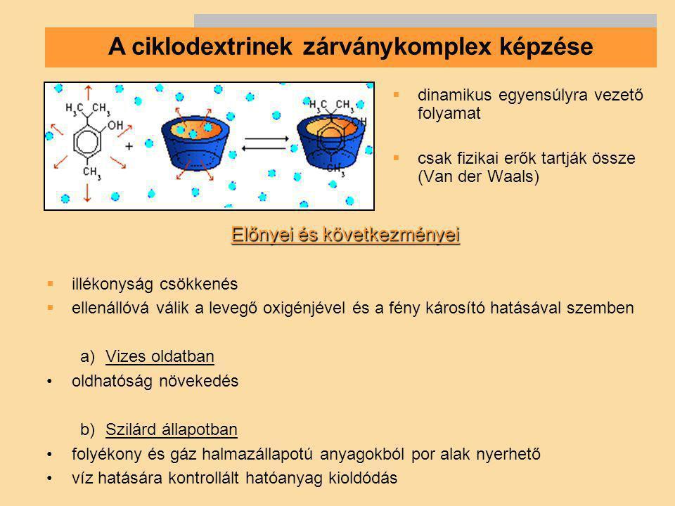  oldhatósági kísérletek: 5 főkomponens és 5 ciklodextrin kölcsönhatása → oldhatóság növelő hatás: alap BCD < származékok → komplex asszociációs állandók számítása 5 főkomponens  2 különböző ciklodextrin + 19 komplex 4 illóolaj  hatóanyag-tartalom: főkomponens → 9-15% illóolaj → 2-4%  víztartalom: BCD → 10-15% RAMEB → 1-4% Összefoglalás