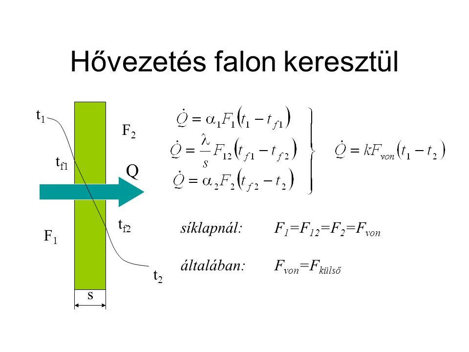 Hővezetés falon keresztül t1t1 t f1 t f2 t2t2 Q F1F1 F2F2 s síklapnál: F 1 =F 12 =F 2 =F von általában:F von =F külső