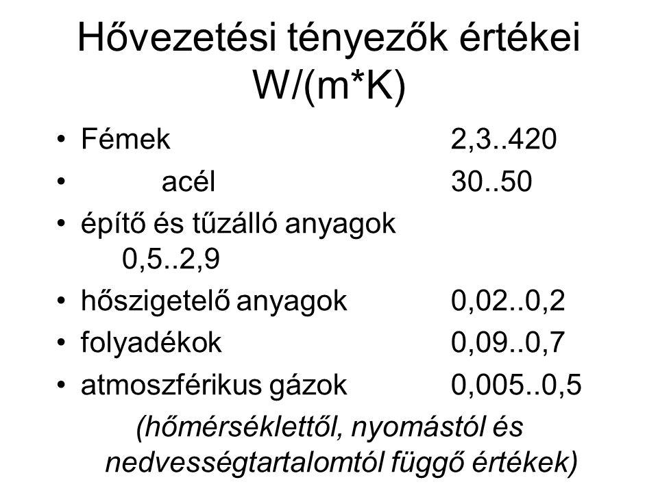 Hővezetési tényezők értékei W/(m*K) Fémek2,3..420 acél 30..50 építő és tűzálló anyagok 0,5..2,9 hőszigetelő anyagok0,02..0,2 folyadékok0,09..0,7 atmoszférikus gázok0,005..0,5 (hőmérséklettől, nyomástól és nedvességtartalomtól függő értékek)
