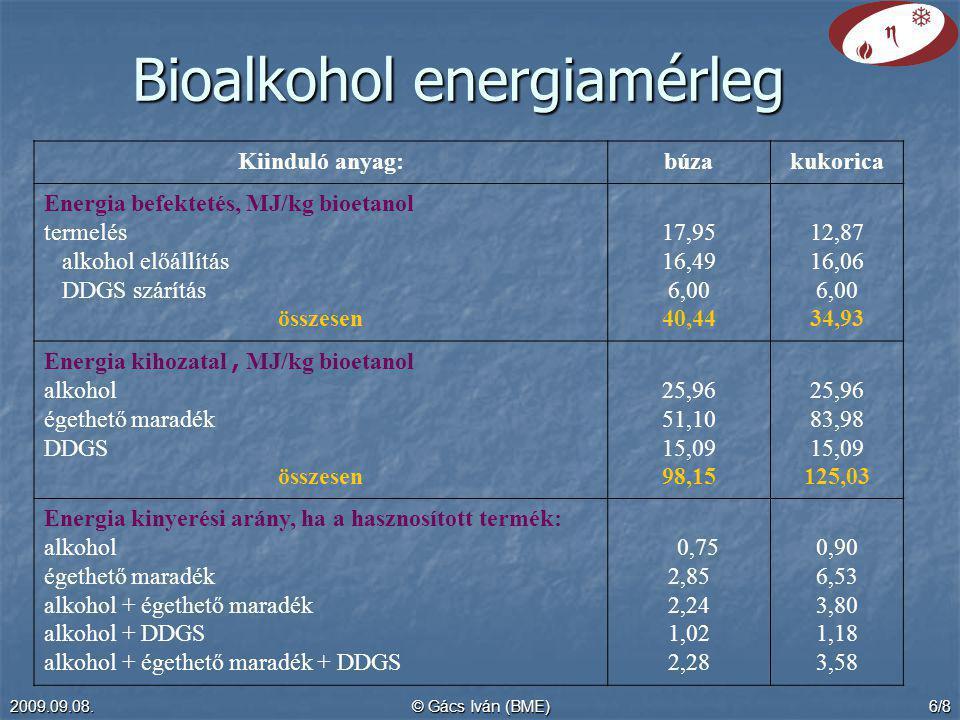 2009.09.08.© Gács Iván (BME)6/8 Bioalkohol energiamérleg Kiinduló anyag:búzakukorica Energia befektetés, MJ/kg bioetanol termelés alkohol előállítás DDGS szárítás összesen 17,95 16,49 6,00 40,44 12,87 16,06 6,00 34,93 Energia kihozatal, MJ/kg bioetanol alkohol égethető maradék DDGS összesen 25,96 51,10 15,09 98,15 25,96 83,98 15,09 125,03 Energia kinyerési arány, ha a hasznosított termék: alkohol égethető maradék alkohol + égethető maradék alkohol + DDGS alkohol + égethető maradék + DDGS 0,75 2,85 2,24 1,02 2,28 0,90 6,53 3,80 1,18 3,58