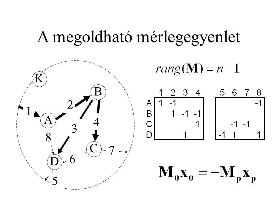 A megoldható mérlegegyenlet A B D C 1 2 3 4 5 6 7 K 8