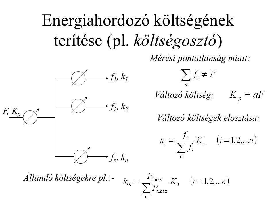 Energiahordozó költségének terítése (pl.