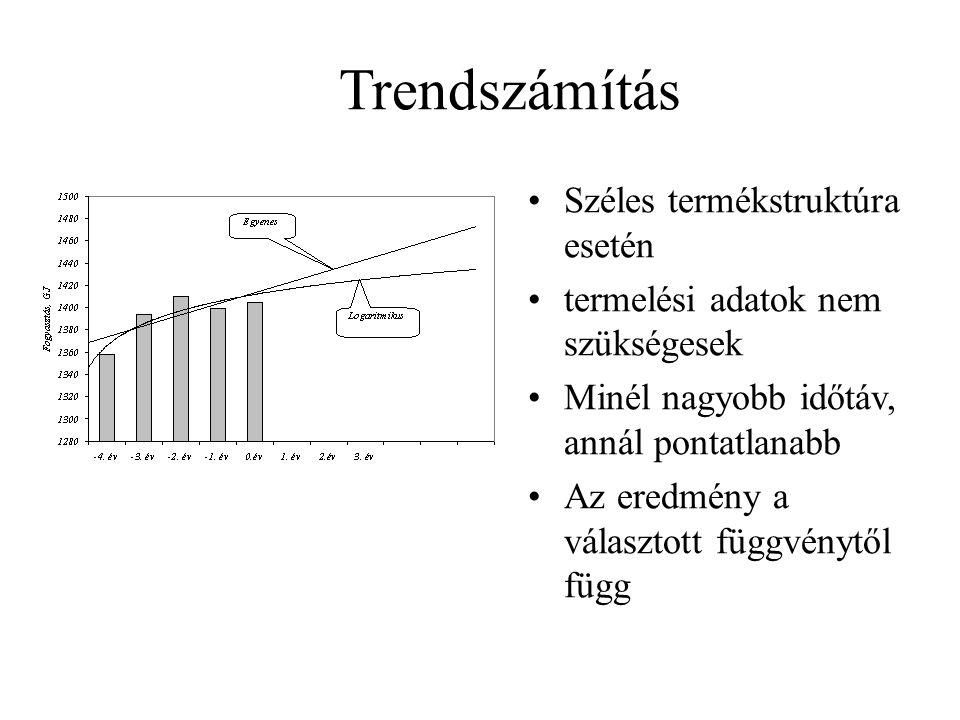 Trendszámítás Széles termékstruktúra esetén termelési adatok nem szükségesek Minél nagyobb időtáv, annál pontatlanabb Az eredmény a választott függvén