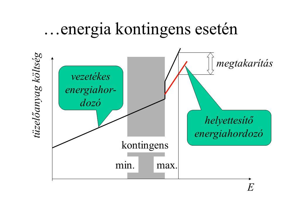 …energia kontingens esetén kontingens min.max. E tüzelőanyag költség helyettesítő energiahordozó vezetékes energiahor- dozó megtakarítás