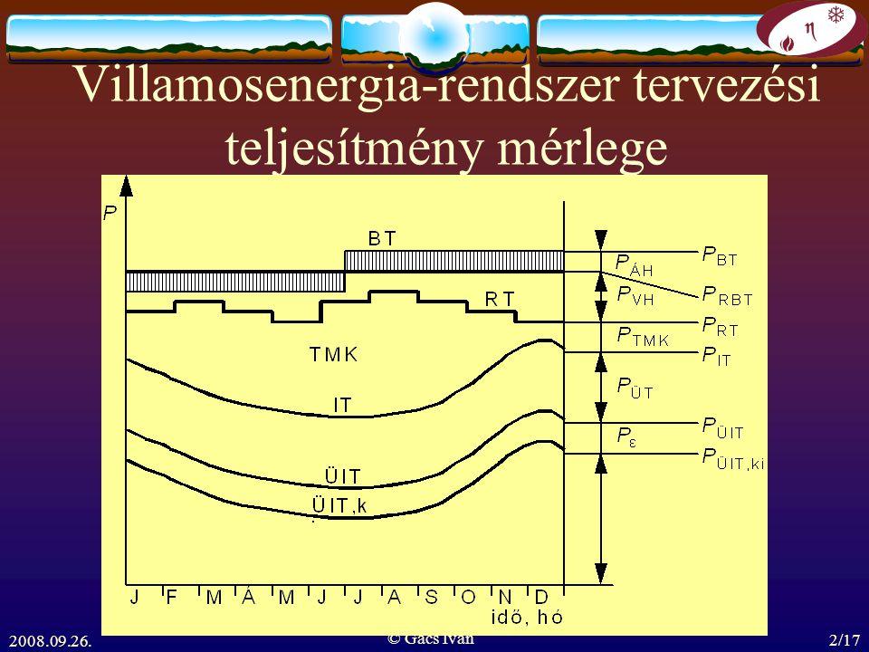 2008.09.26. © Gács Iván 2/17 Villamosenergia-rendszer tervezési teljesítmény mérlege