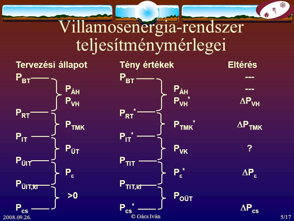 2008.09.26. © Gács Iván 5/17 Villamosenergia-rendszer teljesítménymérlegei Tervezési állapotTény értékekEltérés P BT --- P ÁH --- P VH P VH *  P VH P