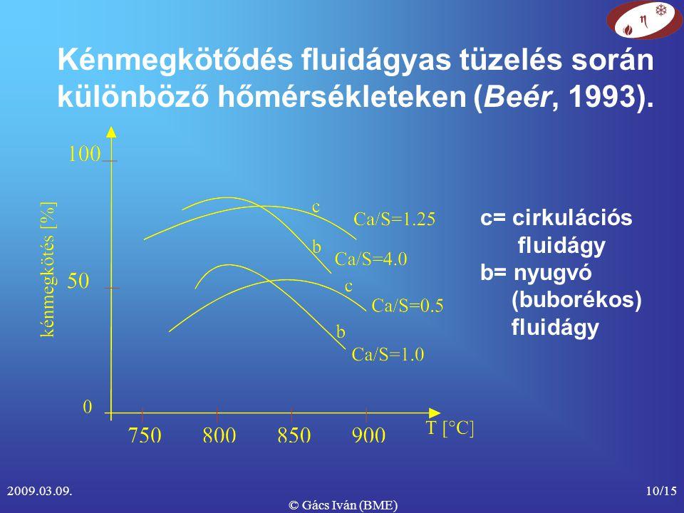 2009.03.09. © Gács Iván (BME) 10/15 Kénmegkötődés fluidágyas tüzelés során különböző hőmérsékleteken (Beér, 1993). c= cirkulációs fluidágy b= nyugvó (