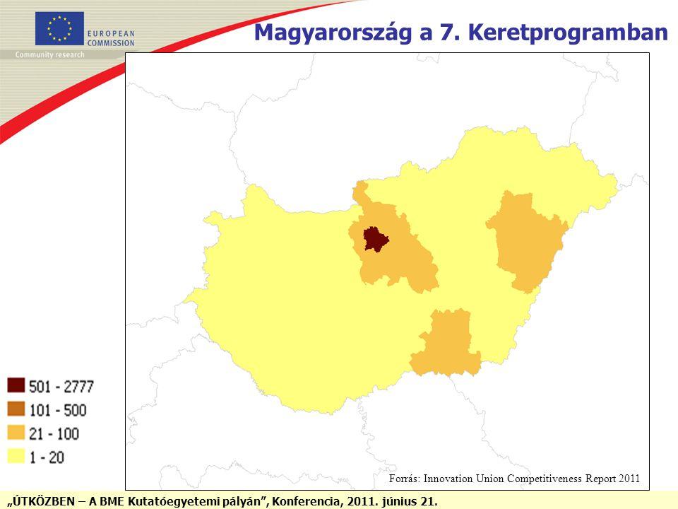 """ÚTKÖZBEN – A BME Kutatóegyetemi pályán"", Konferencia, 2011. június 21. HU - Hungary at GlanceCountry Profile IndicatorsHU - HungaryEU-27* 0,97%1,83%N"