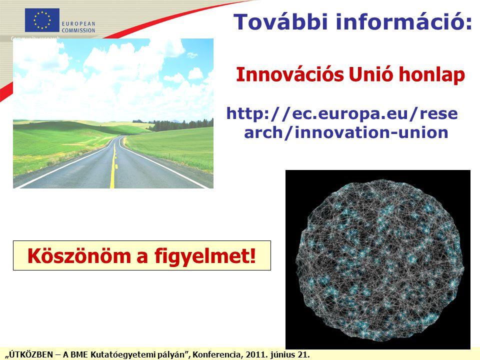 """""""ÚTKÖZBEN – A BME Kutatóegyetemi pályán"""", Konferencia, 2011. június 21. További információ: http://ec.europa.eu/rese arch/innovation-union Innovációs"""
