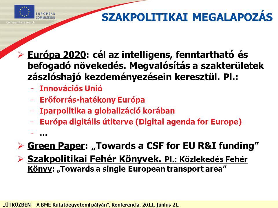 """""""ÚTKÖZBEN – A BME Kutatóegyetemi pályán"""", Konferencia, 2011. június 21. SZAKPOLITIKAI MEGALAPOZÁS  Európa 2020: cél az intelligens, fenntartható és b"""