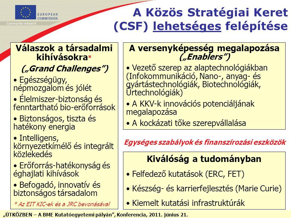 """""""ÚTKÖZBEN – A BME Kutatóegyetemi pályán"""", Konferencia, 2011. június 21. A Közös Stratégiai Keret (CSF) lehetséges felépítése Válaszok a társadalmi kih"""