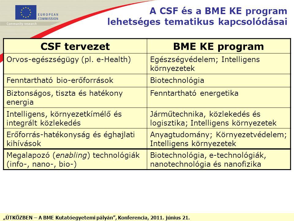 """""""ÚTKÖZBEN – A BME Kutatóegyetemi pályán"""", Konferencia, 2011. június 21. A CSF és a BME KE program lehetséges tematikus kapcsolódásai CSF tervezetBME K"""