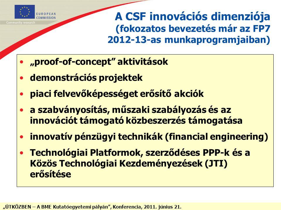 """""""ÚTKÖZBEN – A BME Kutatóegyetemi pályán"""", Konferencia, 2011. június 21. A CSF innovációs dimenziója (fokozatos bevezetés már az FP7 2012-13-as munkapr"""