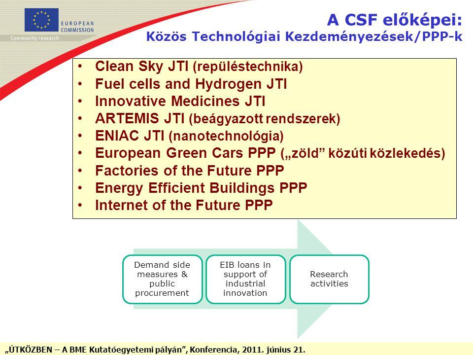 """ÚTKÖZBEN – A BME Kutatóegyetemi pályán"", Konferencia, 2011. június 21. Demand side measures & public procurement EIB loans in support of industrial i"